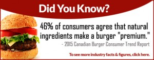 did_you_know_burger
