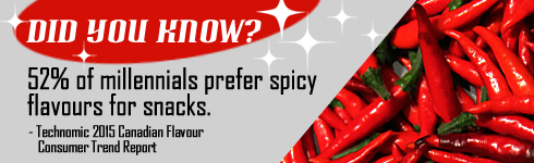 did_you_know_spicy